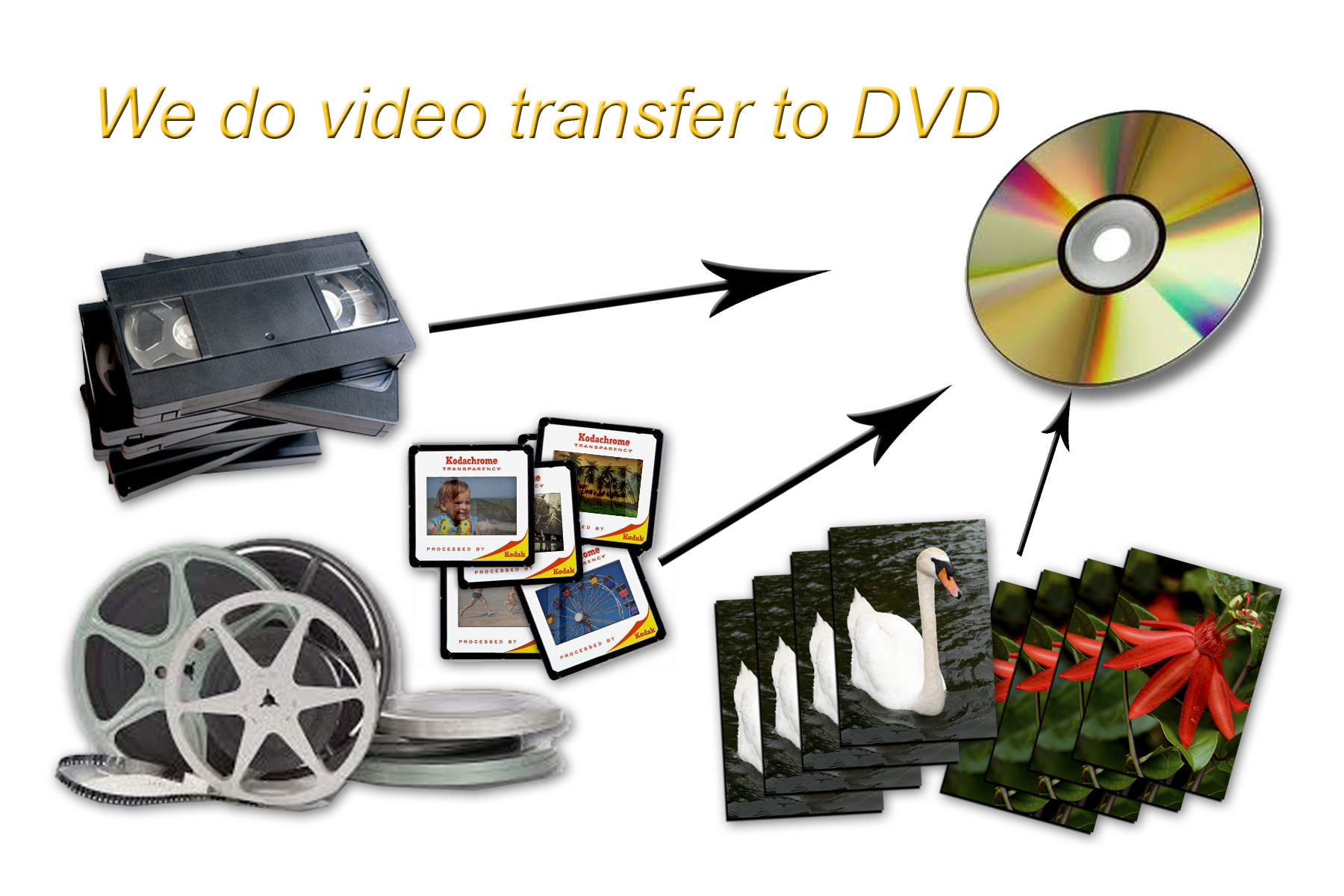 machine to transfer vhs to dvd